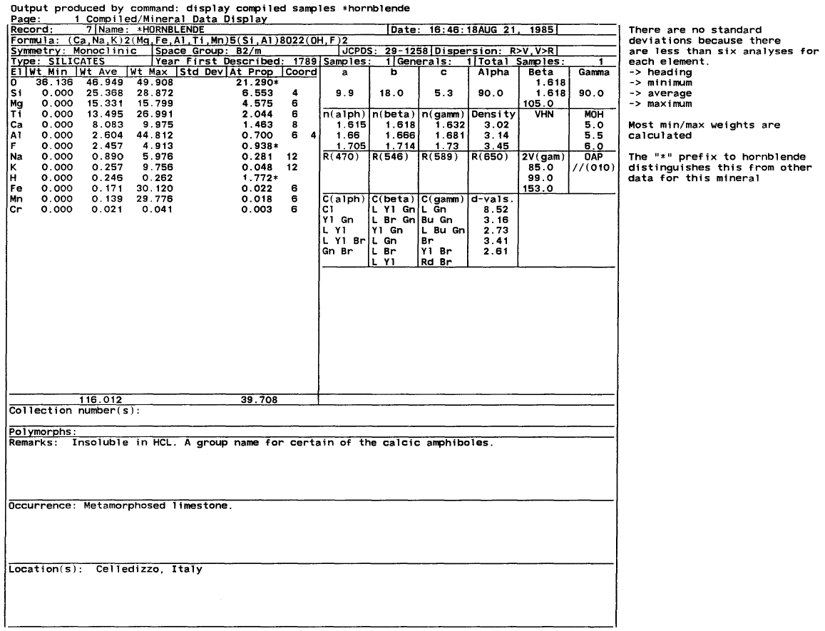 Smith & Leibovitz (1987) MinIdent Reference Manual- A Data Base for Minerals and a FORTRAN 77 Program for Their Identification